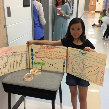 students showing HIVE time projects