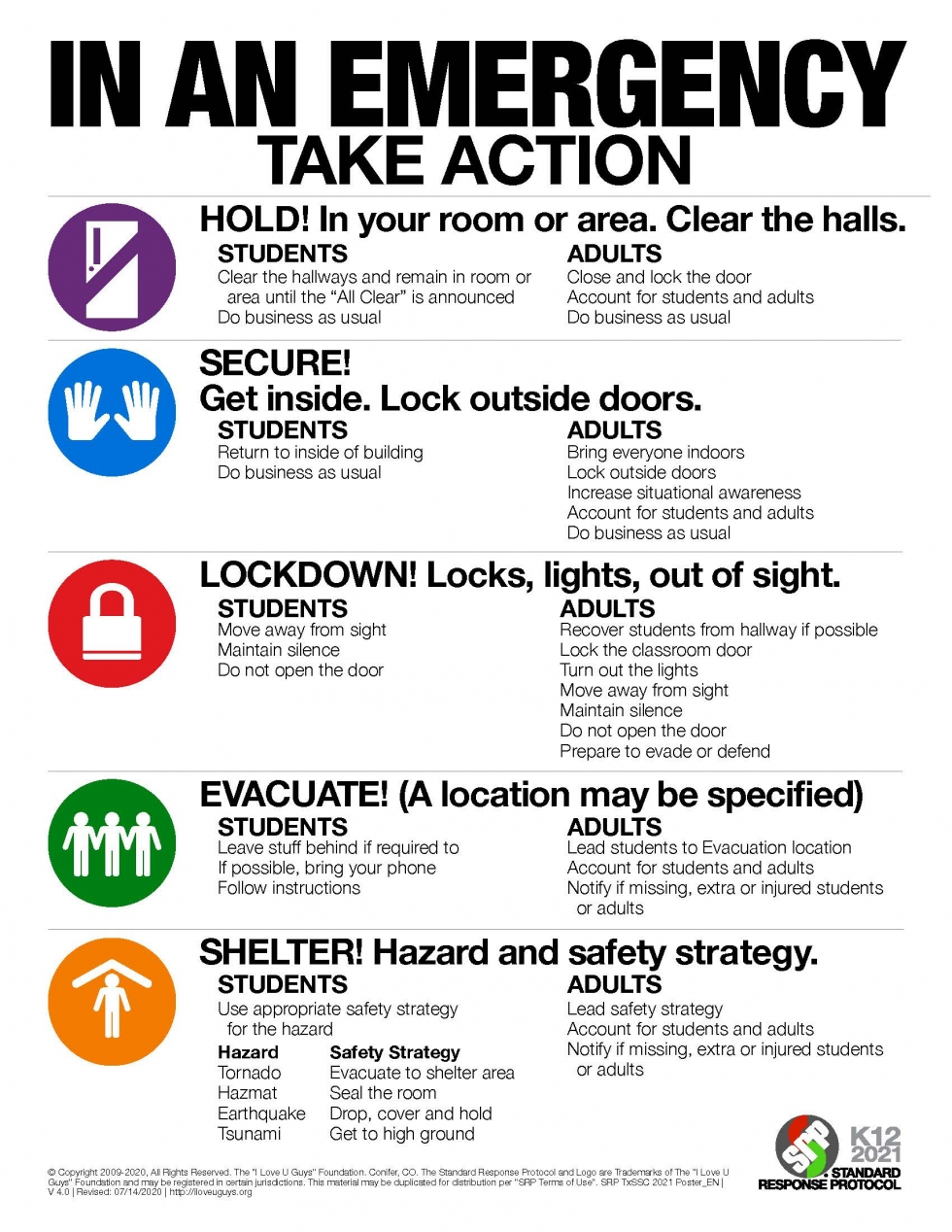 In An Emergency Take Action